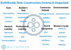 Eight Lines of Construction Insurance Potentially Impacted by the Industry's Emerging Technology Solutions.